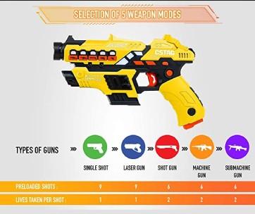pistolet laser game